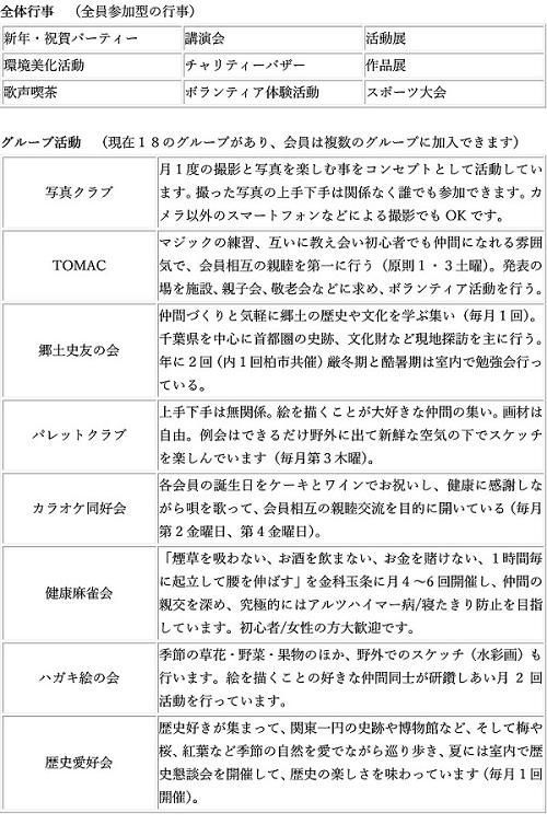 ときわ会活動2?1.jpg