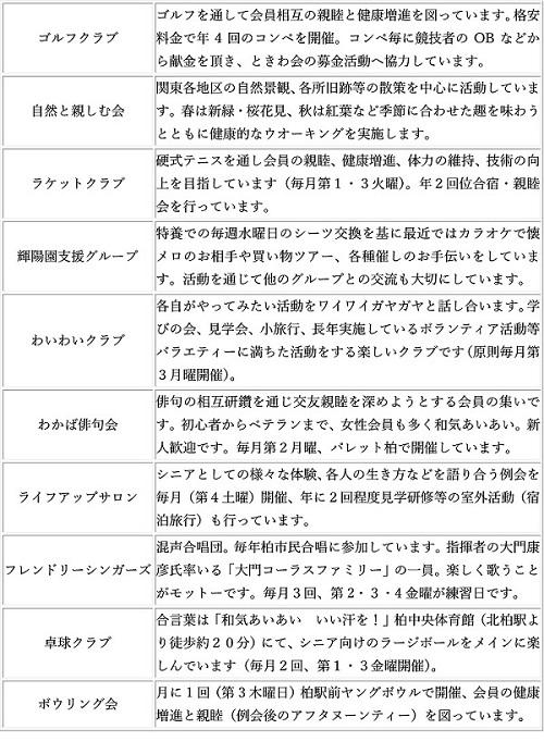 ときわ会活動2?2.jpg